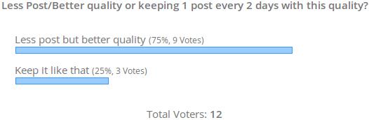 poll_quality_freq